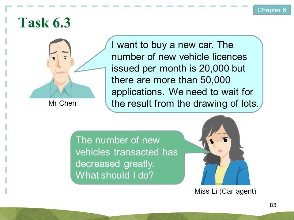 Task 6.3 Mr Chen.