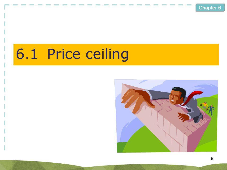 6.1 Price ceiling