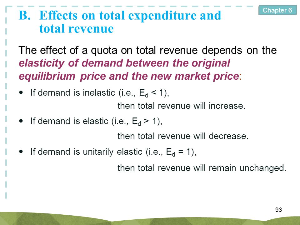 B. Effects on total expenditure and total revenue