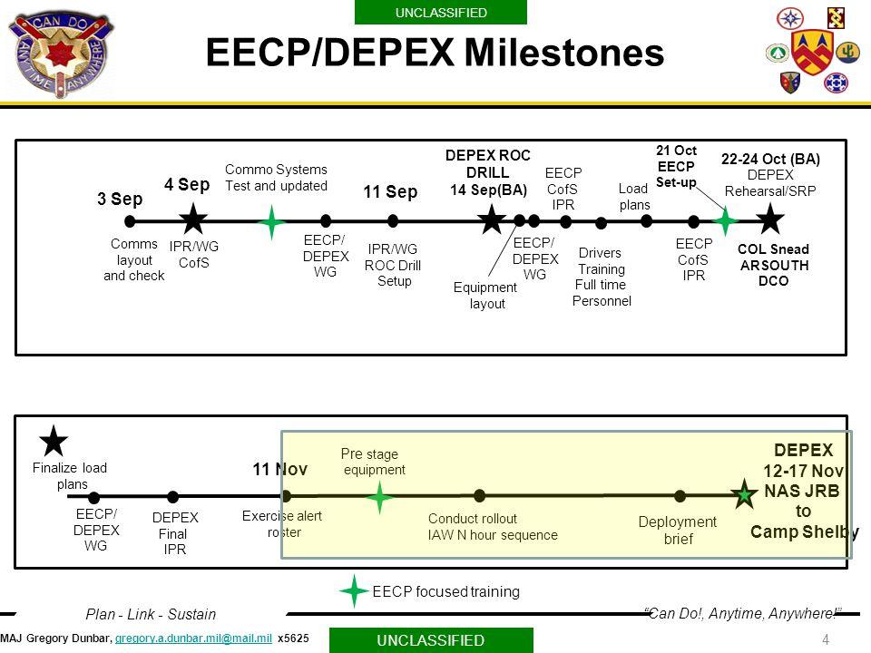 EECP/DEPEX Milestones