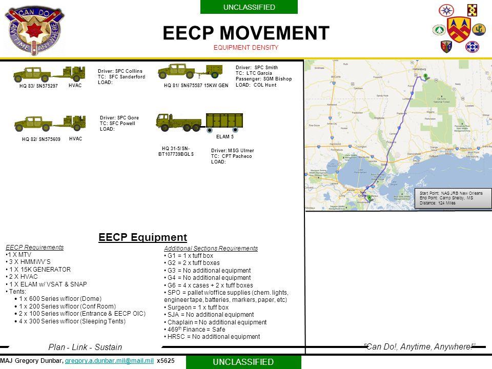 EECP MOVEMENT EECP Equipment -Vehicle Dispatch