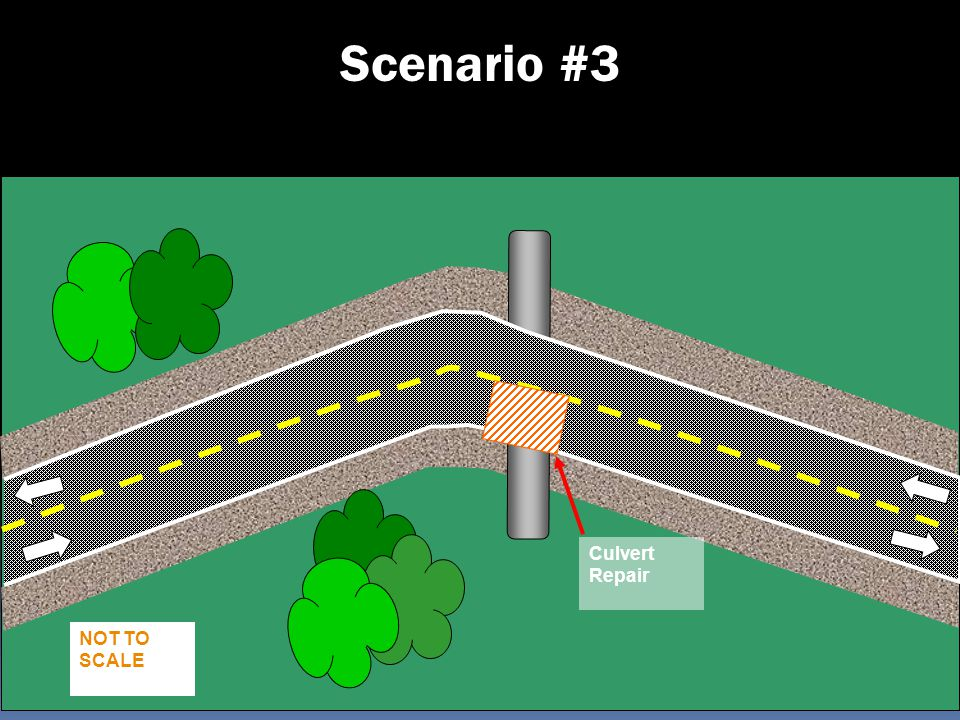 Scenario #3 NOT TO SCALE Culvert Repair Slide 2-167 167