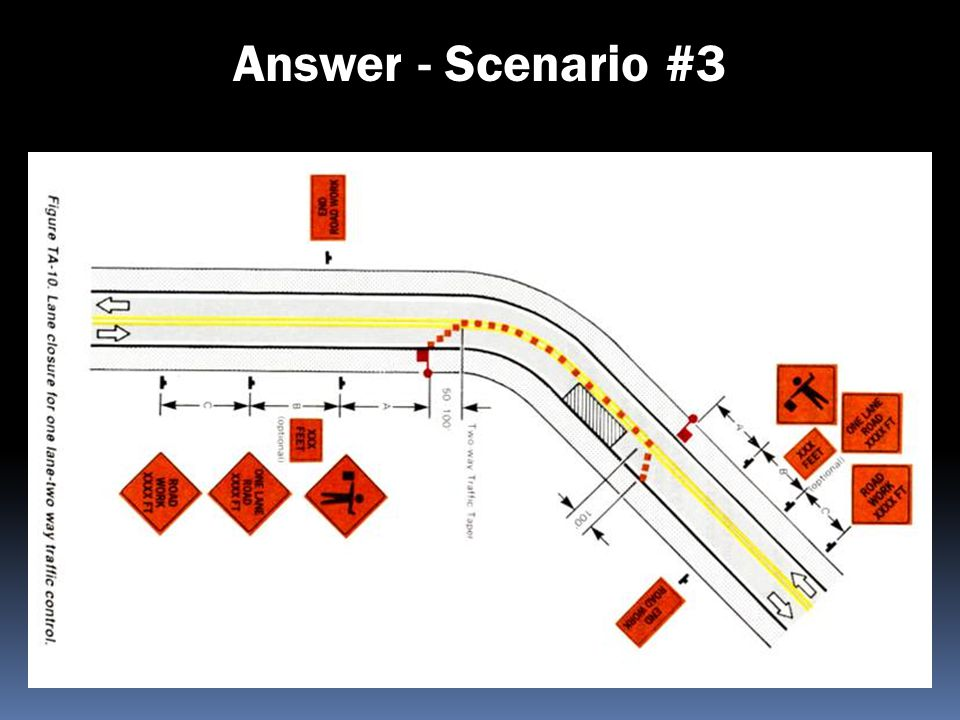 Answer - Scenario #3 TA = 10 also 11 and 12 1 lane 2 way traffic