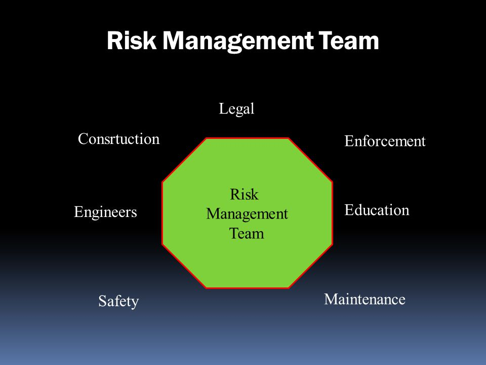 Risk Management Team Legal Consrtuction Enforcement Risk Management
