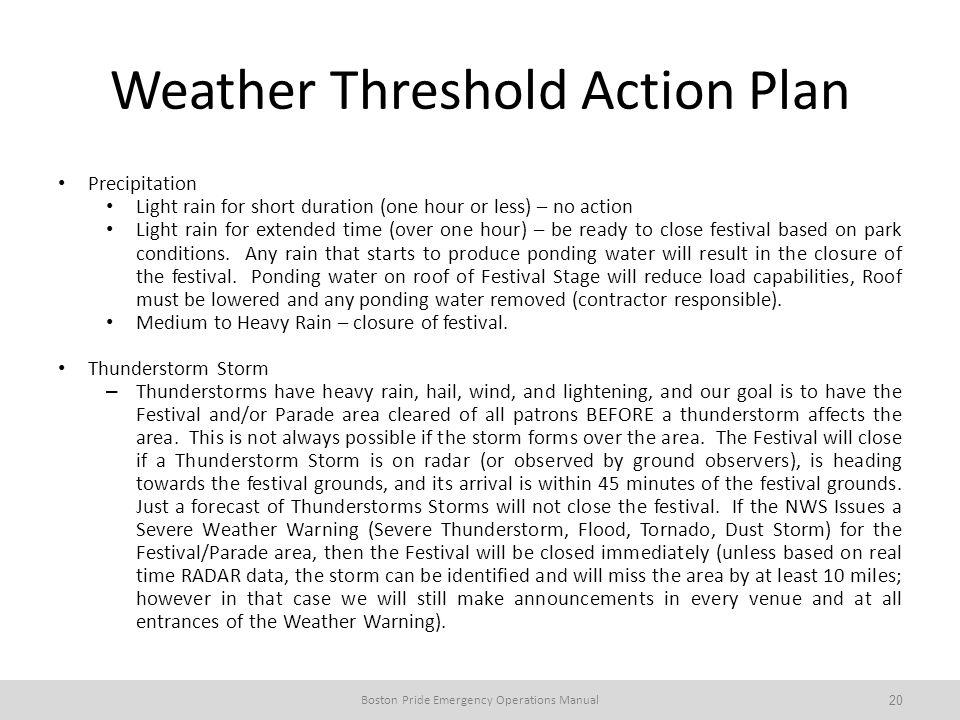 Weather Threshold Action Plan