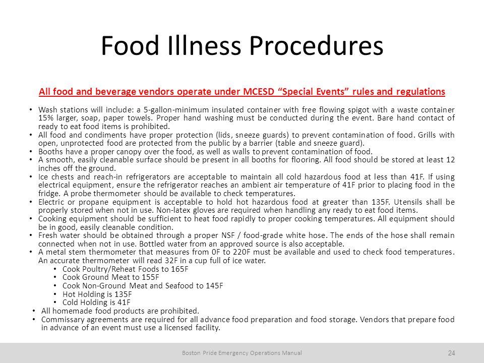 Food Illness Procedures