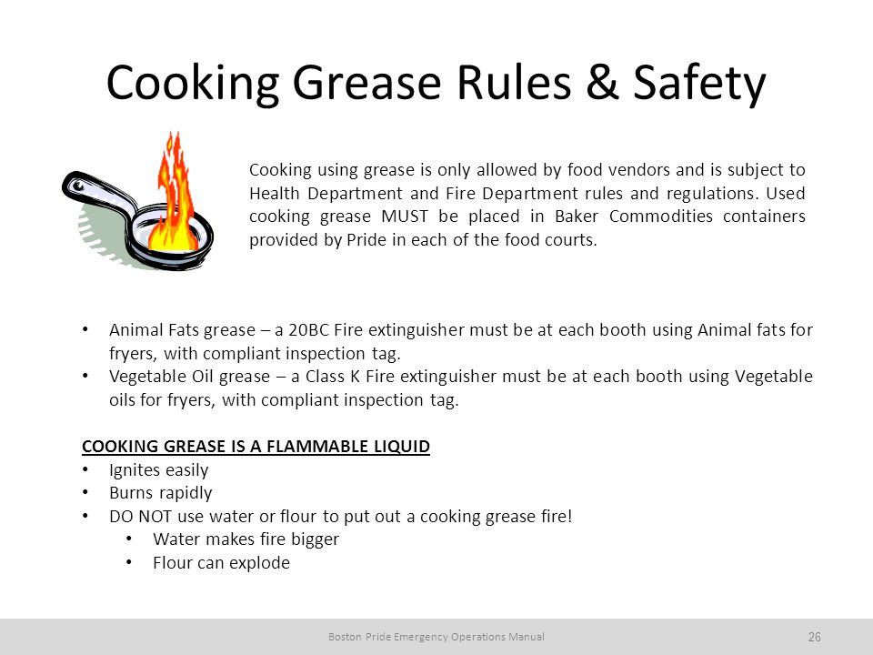 Cooking Grease Rules & Safety