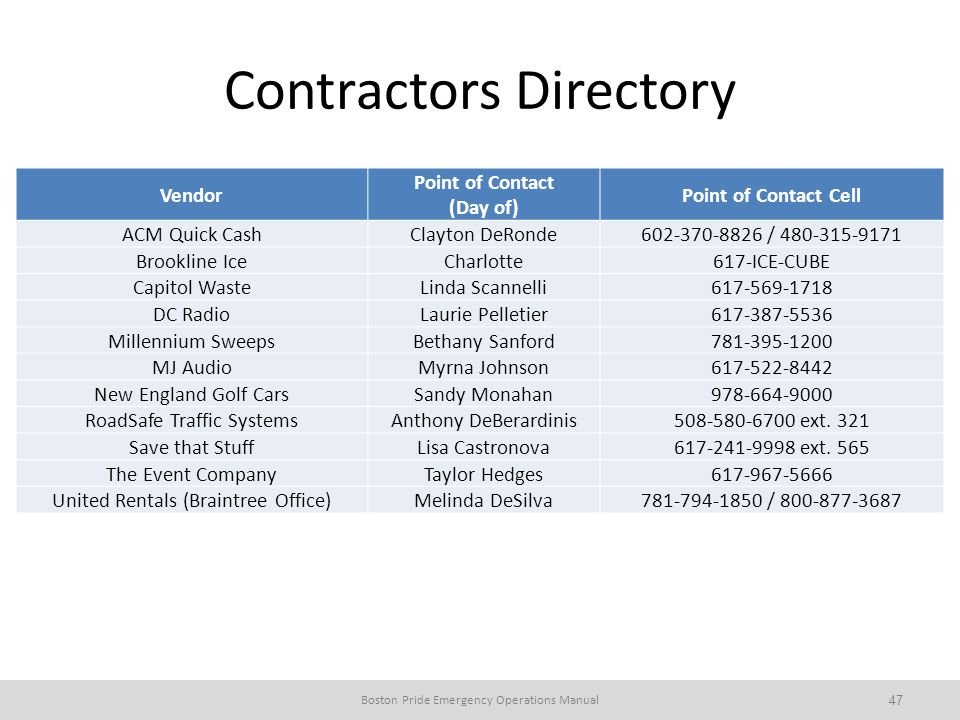 Contractors Directory