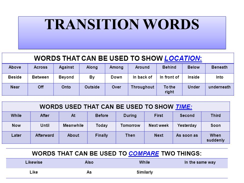 TRANSITION WORDS WORDS THAT CAN BE USED TO SHOW LOCATION: