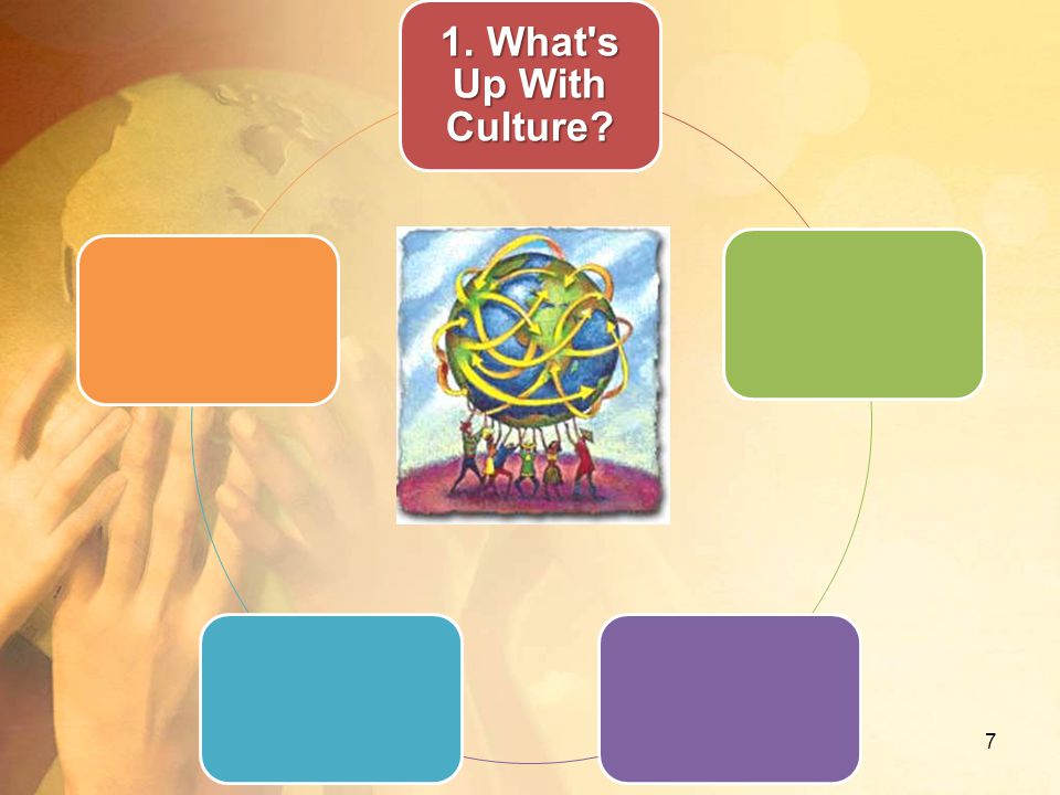 1. What s Up With Culture