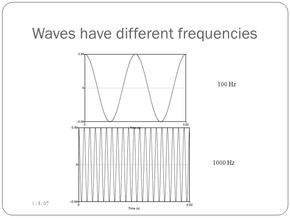 Waves have different frequencies