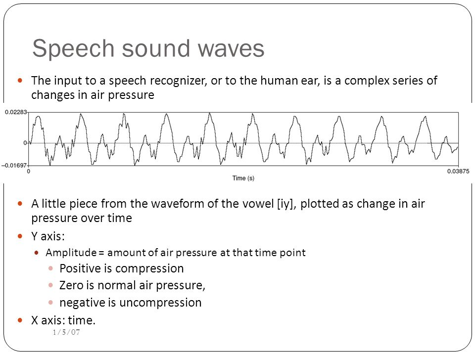 Speech sound waves The input to a speech recognizer, or to the human ear, is a complex series of changes in air pressure.