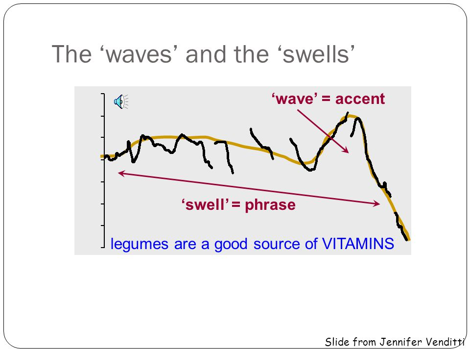 The 'waves' and the 'swells'