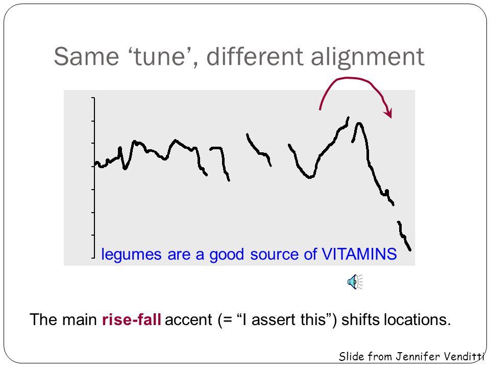 Same 'tune', different alignment