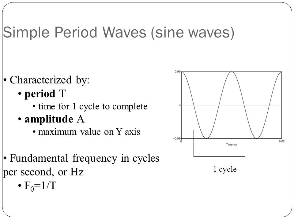 Simple Period Waves (sine waves)