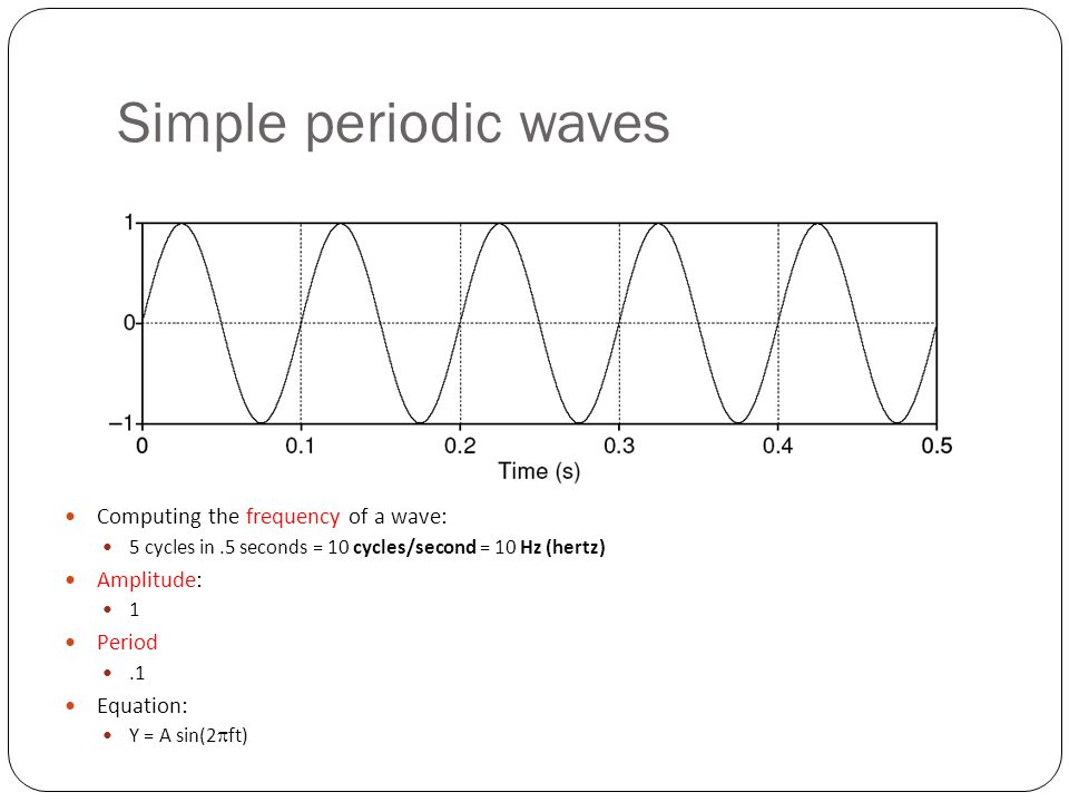 Simple periodic waves Computing the frequency of a wave: Amplitude: