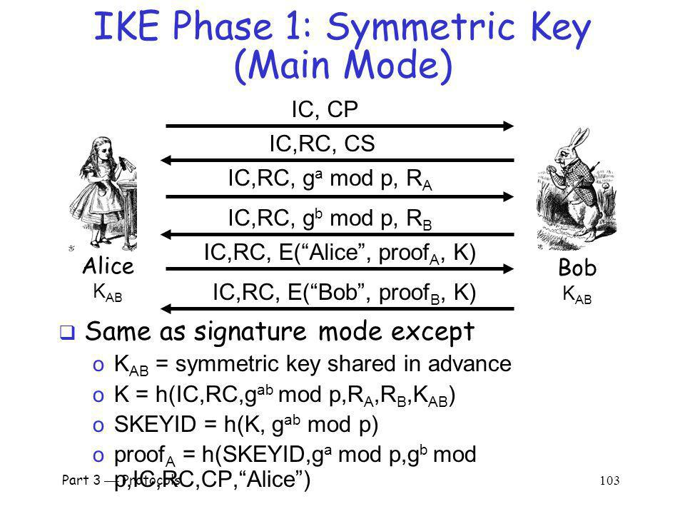IKE Phase 1: Symmetric Key (Main Mode)