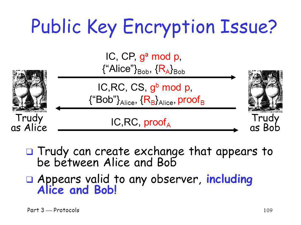 Public Key Encryption Issue