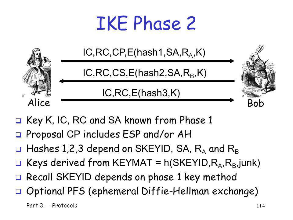 IKE Phase 2 IC,RC,CP,E(hash1,SA,RA,K) IC,RC,CS,E(hash2,SA,RB,K)