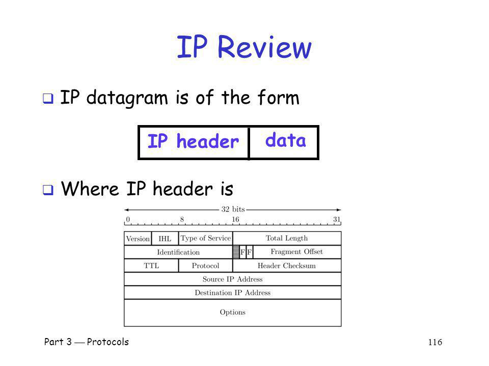 IP Review IP datagram is of the form IP header data Where IP header is