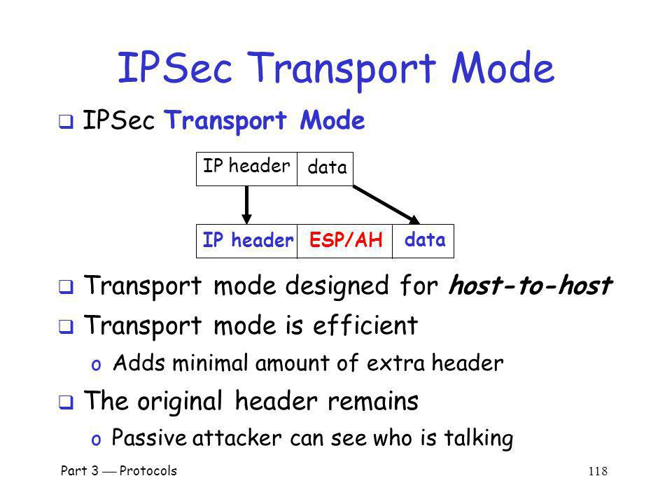 IPSec Transport Mode IPSec Transport Mode