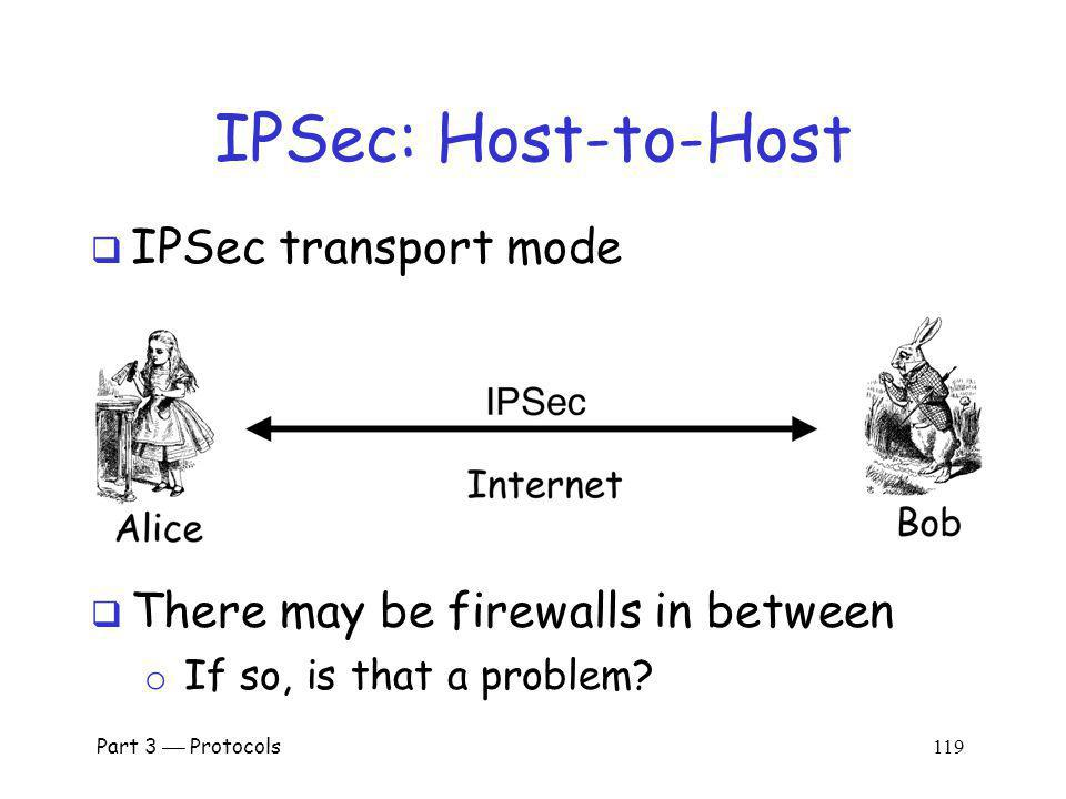 IPSec: Host-to-Host IPSec transport mode