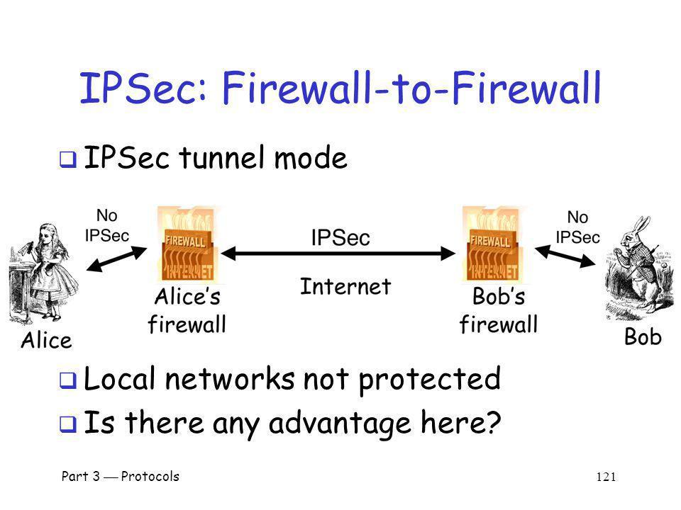 IPSec: Firewall-to-Firewall