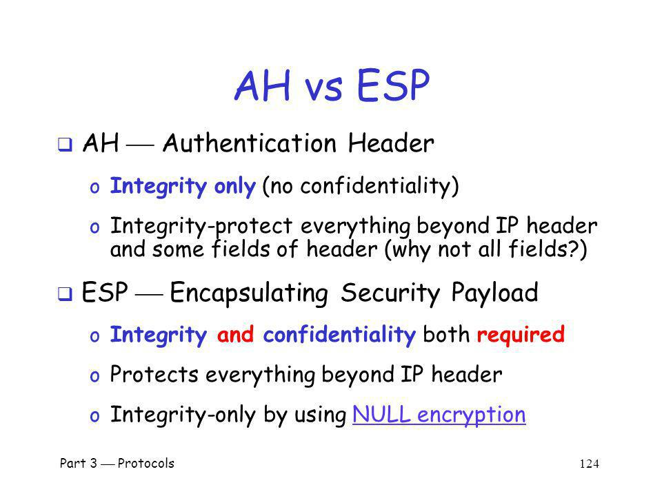 AH vs ESP AH  Authentication Header