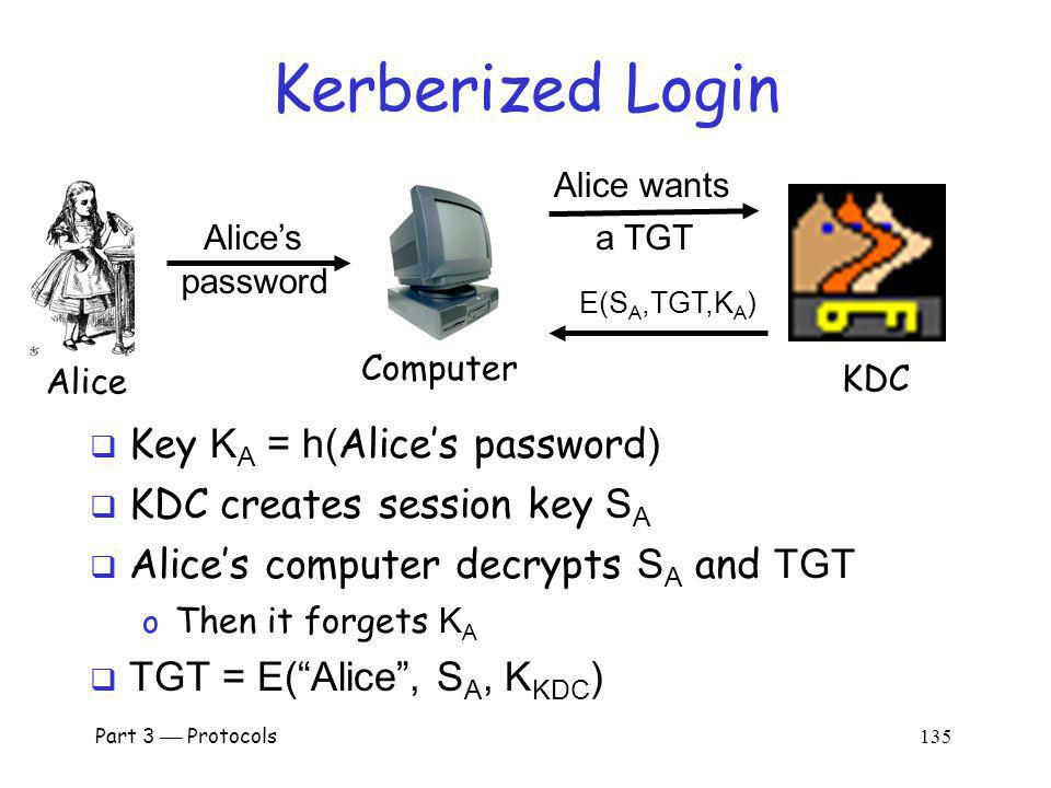 Kerberized Login Key KA = h(Alice's password)