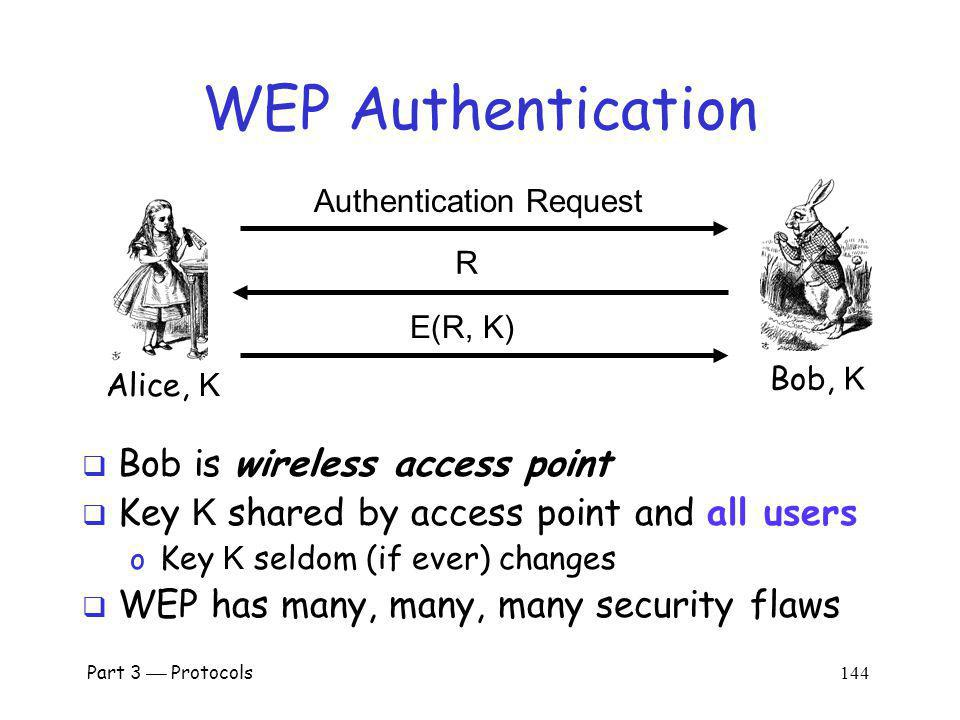 WEP Authentication Bob is wireless access point
