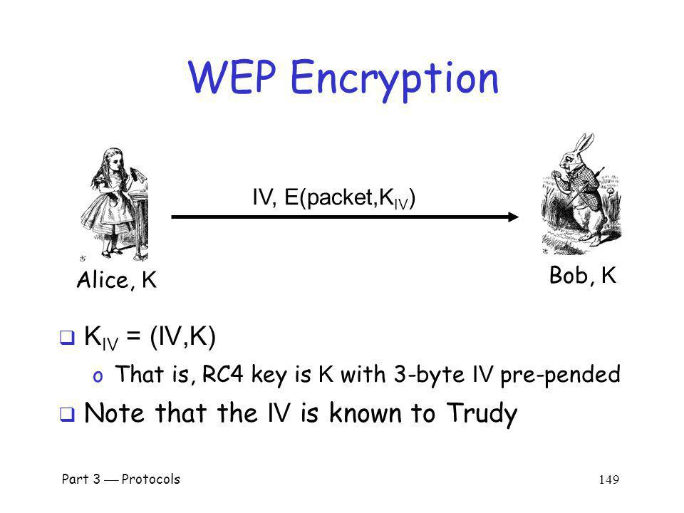 WEP Encryption KIV = (IV,K) Note that the IV is known to Trudy
