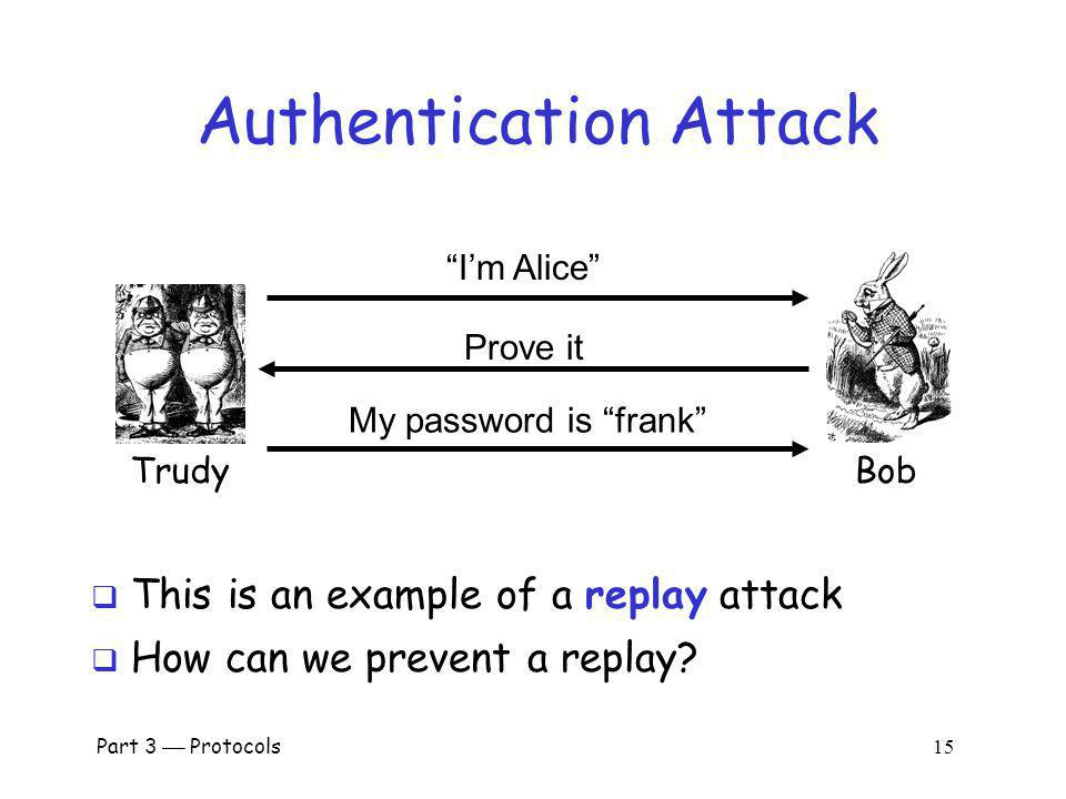 Authentication Attack