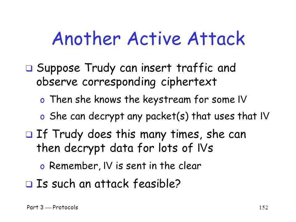 Another Active Attack Suppose Trudy can insert traffic and observe corresponding ciphertext. Then she knows the keystream for some IV.