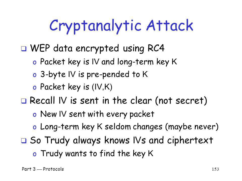 Cryptanalytic Attack WEP data encrypted using RC4