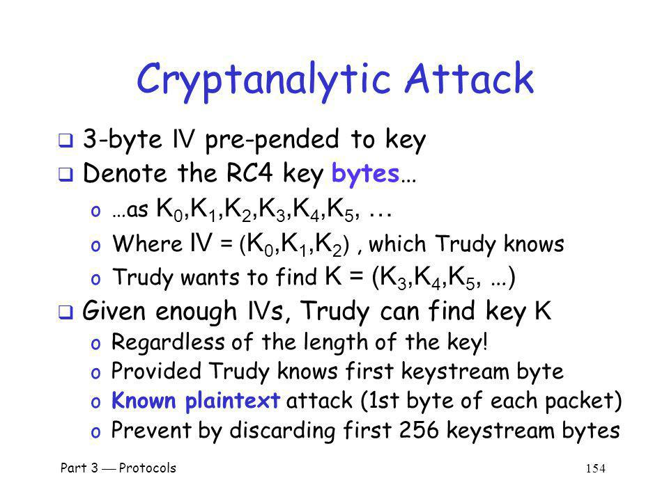 Cryptanalytic Attack 3-byte IV pre-pended to key