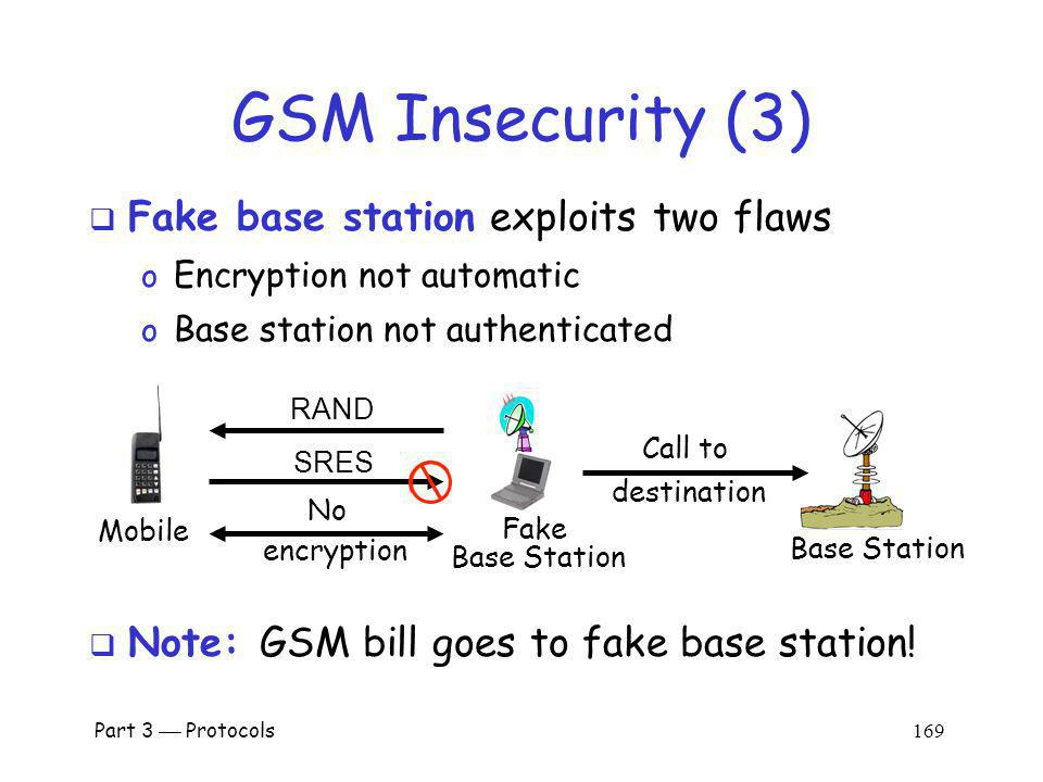 GSM Insecurity (3) Fake base station exploits two flaws