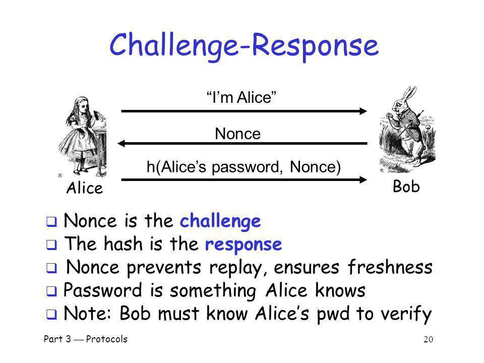 Challenge-Response Nonce is the challenge The hash is the response
