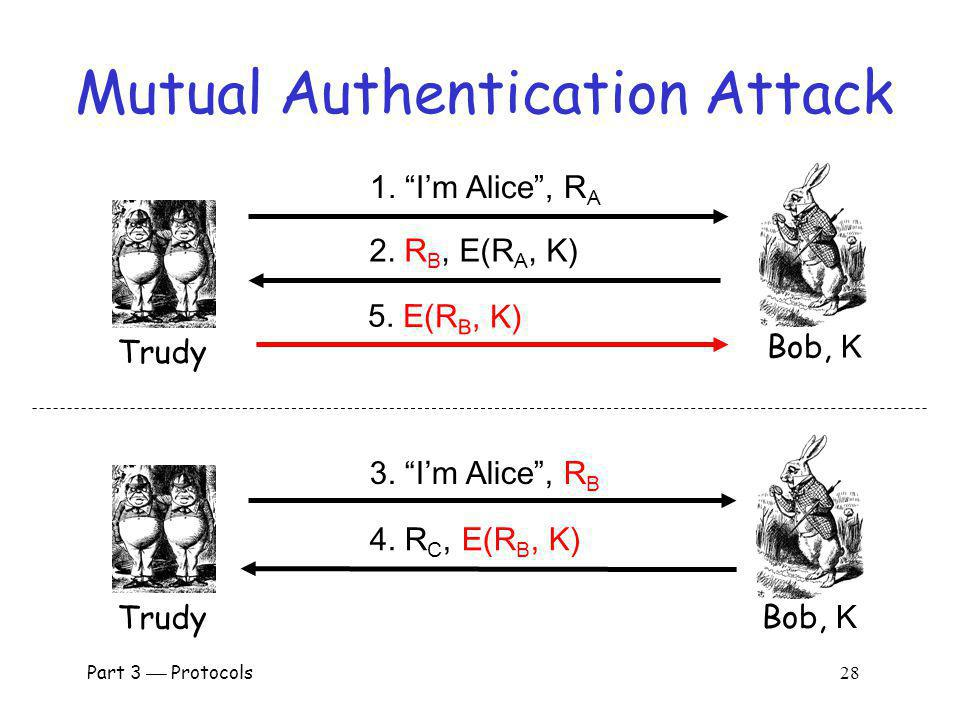 Mutual Authentication Attack
