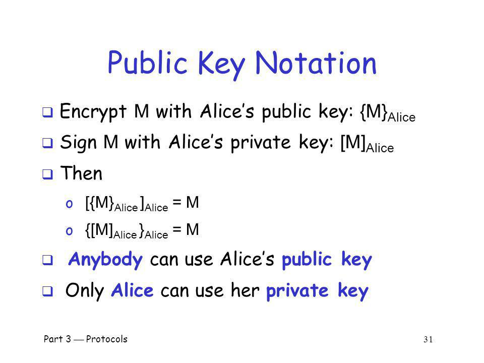 Public Key Notation Encrypt M with Alice's public key: {M}Alice