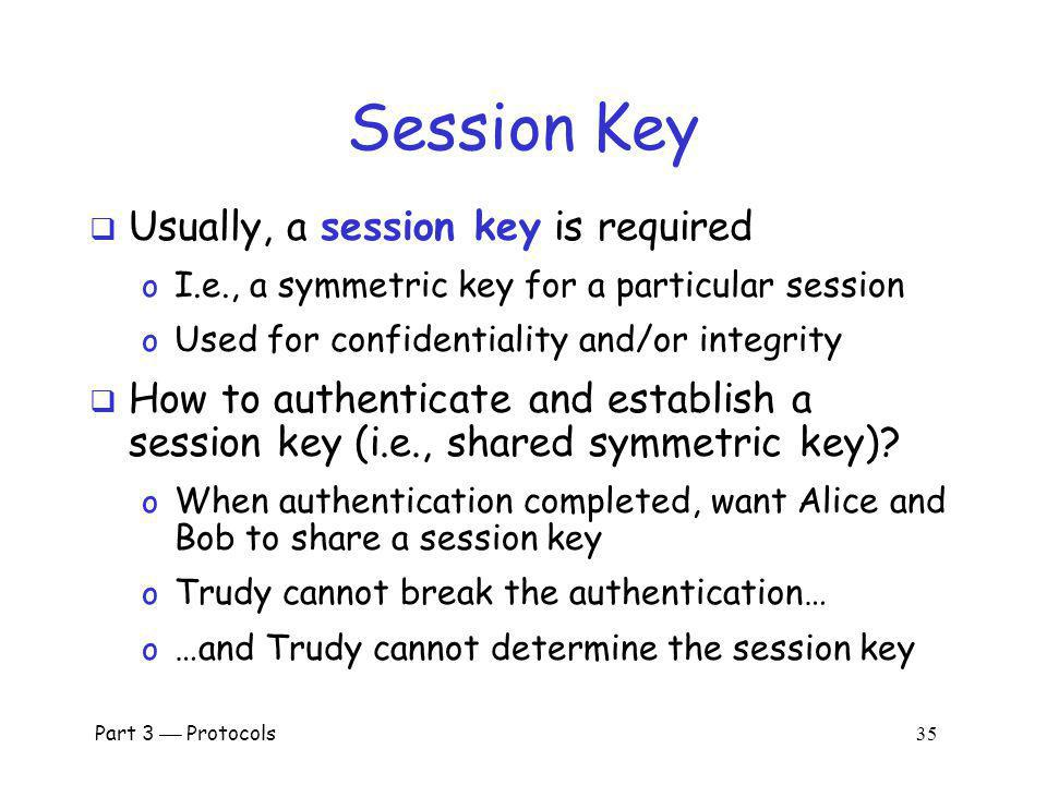 Session Key Usually, a session key is required
