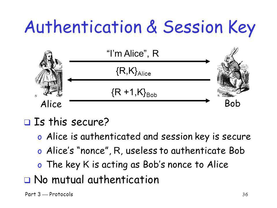 Authentication & Session Key
