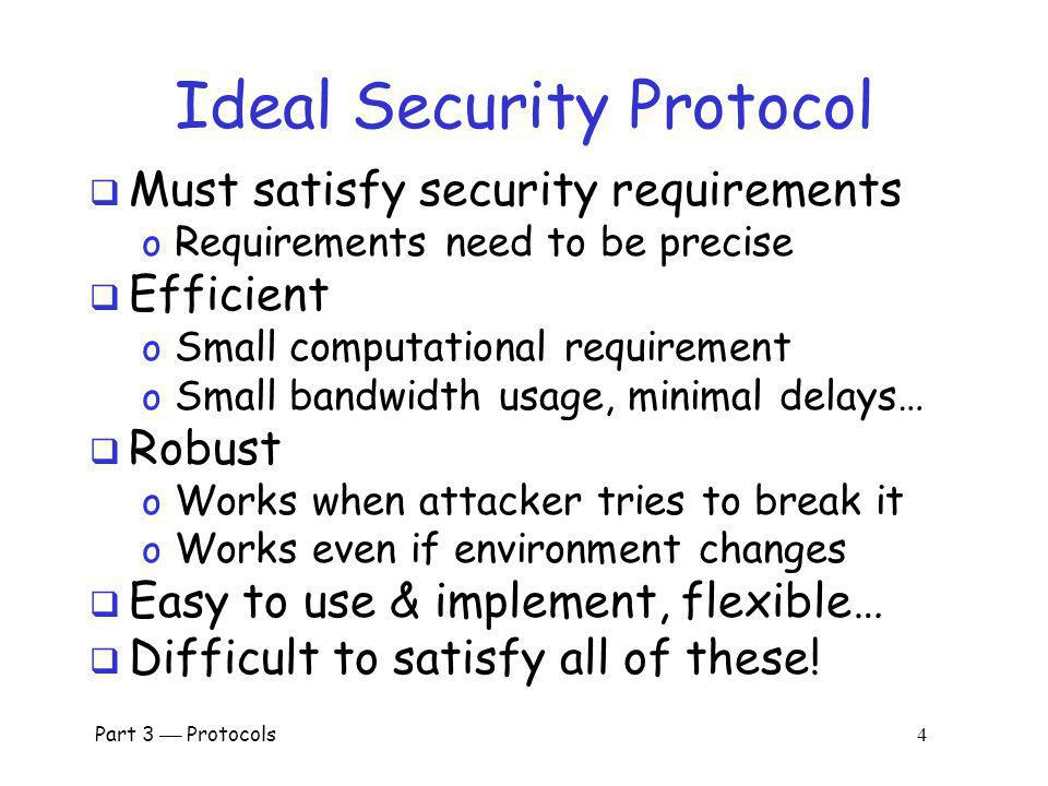 Ideal Security Protocol