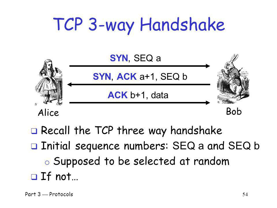 TCP 3-way Handshake Recall the TCP three way handshake