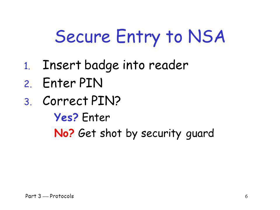 Secure Entry to NSA Insert badge into reader Enter PIN Correct PIN