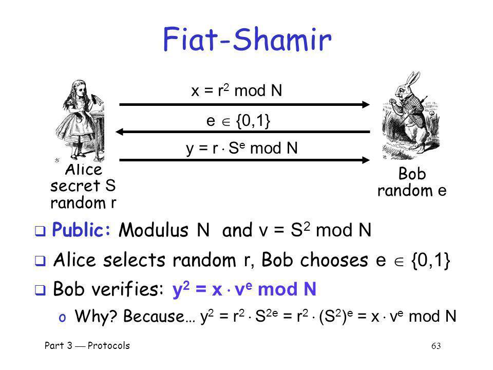 Fiat-Shamir Public: Modulus N and v = S2 mod N