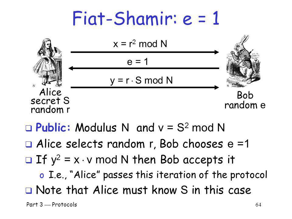 Fiat-Shamir: e = 1 Public: Modulus N and v = S2 mod N