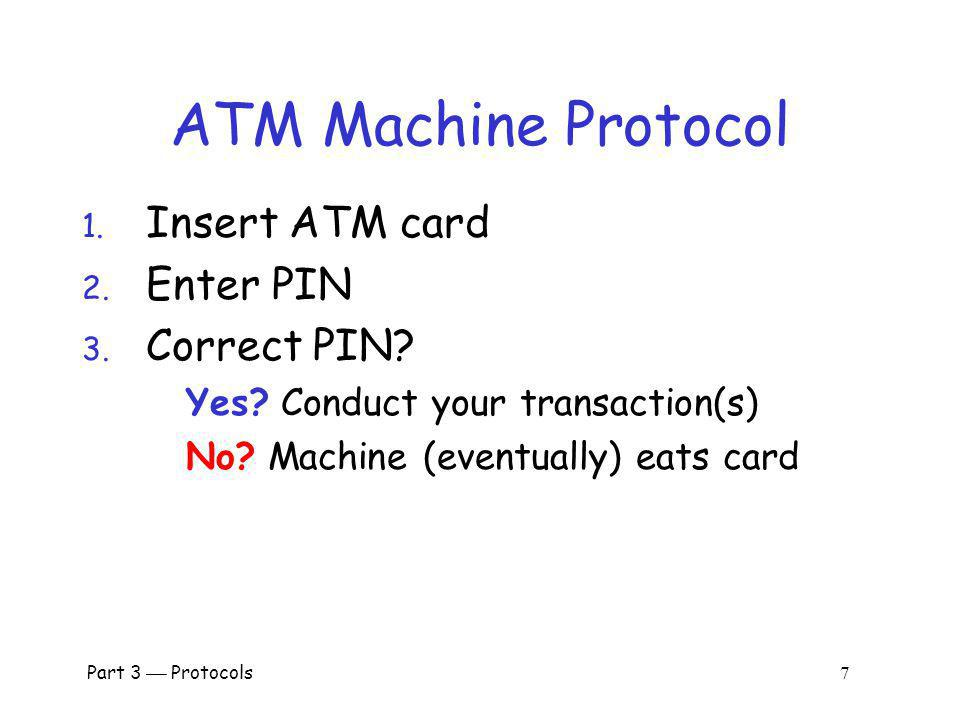 ATM Machine Protocol Insert ATM card Enter PIN Correct PIN