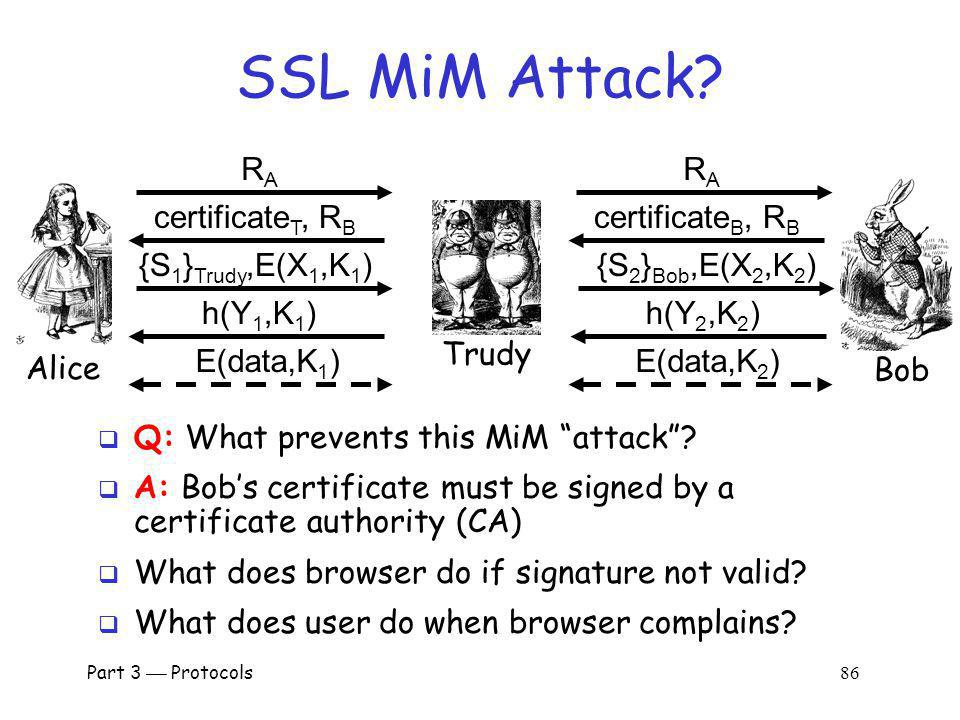 SSL MiM Attack RA RA certificateT, RB certificateB, RB