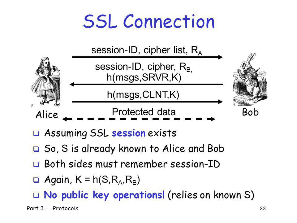 SSL Connection session-ID, cipher list, RA session-ID, cipher, RB,
