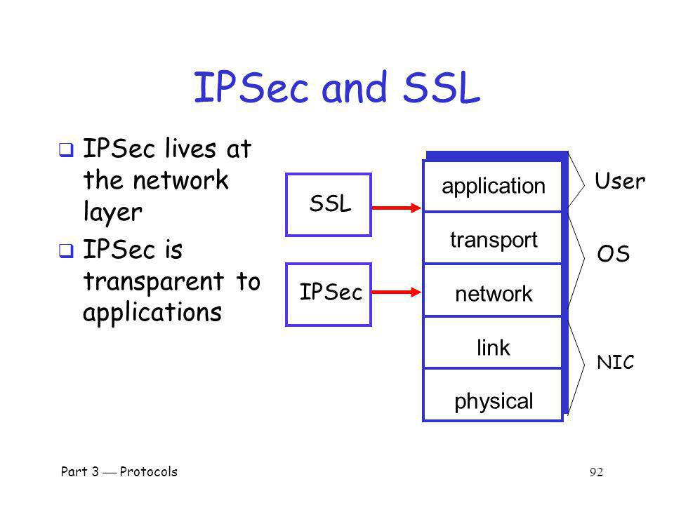 IPSec and SSL IPSec lives at the network layer